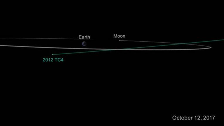 c66663c2-Asteroid TC4