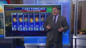 6 p.m. forecast for Chicagoland on Oct. 18
