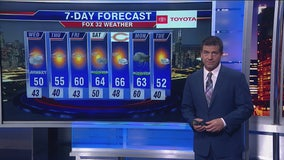 Chicagoland 10 p.m. weather: Oct. 15, 2019