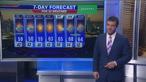 Chicagoland 6 p.m. weather: Oct. 14, 2019
