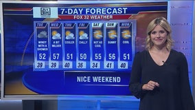1 p.m. forecast for Chicagoland on Oct. 22