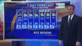 10 a.m. forecast for Chicagoland on Oct. 22