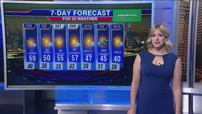 Chicagoland 6 p.m. weather: Oct. 23, 2019