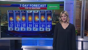 Chicagoland 6 p.m. weather: Oct. 22, 2019