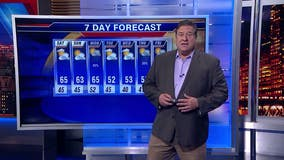 Chicagoland 9 p.m. weather forecast Oct. 19, 2019
