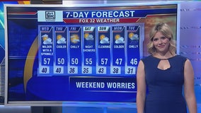1 p.m. forecast for Chicagoland on October 23