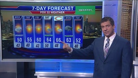 6 p.m. forecast for Chicagoland on Oct. 15