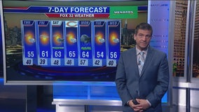 6 p.m. forecast for Chicagoland on Oct. 16