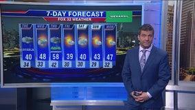 6 p.m. forecast for Chicagoland on Nov. 18