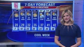 1 p.m. forecast for Chicagoland on Nov. 12th