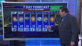 6 p.m. forecast for Chicagoland on Nov. 8