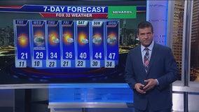 Chicagoland 6 p.m. weather: Nov. 11, 2019