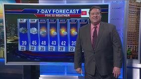 6 p.m. forecast for Chicagoland on Nov. 1st