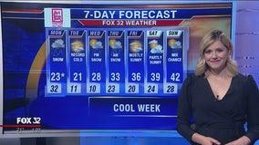 1 p.m. forecast for Chicagoland on Nov. 11th