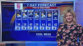 10 a.m. forecast for Chicagoland on Nov. 15th