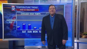 Chicagoland 7 a.m. weather: Nov. 9, 2019