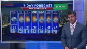 Chicagoland 6 p.m. weather: Nov. 12, 2019