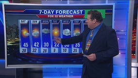 8 p.m. forecast for Chicagoland on Nov. 8