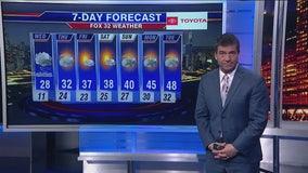 Chicagoland 10 p.m. weather: Nov. 12, 2019