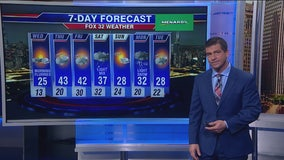 6 p.m. forecast for Chicagoland on Dec. 10