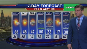 6 p.m. forecast for Chicagoland on Dec. 5