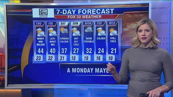 Morning forecast for Chicagoland on Dec. 12th