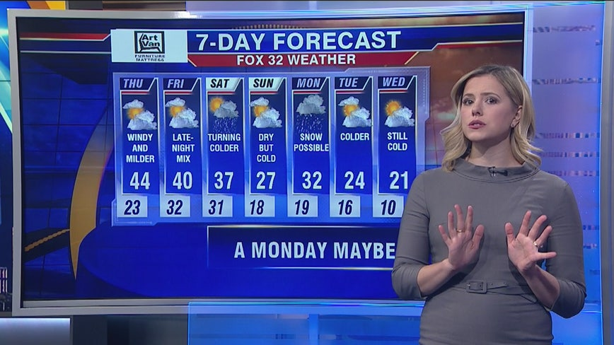 Afternoon forecast for Chicagoland on Dec. 12th