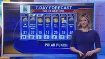 Morning forecast for Chicagoland on Jan. 17th