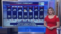 Afternoon forecast for Chicagoland on Jan. 24th
