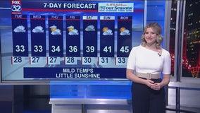10 p.m. forecast for Chicagoland on Jan. 27