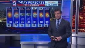 10 p.m. forecast for Chicagoland on Jan. 20