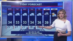 Afternoon forecast for Chicagoland on Jan. 27th