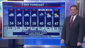 Morning forecast for Chicagoland on Jan. 28th