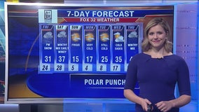 Afternoon forecast for Chicagoland on Jan. 17th