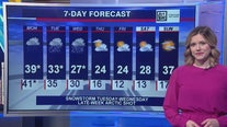 1 p.m. forecast for Chicagoland on February 24th