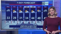 Afternoon forecast for Chicagoland on Feb. 26th