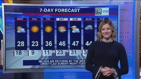 Afternoon forecast for Chicagoland on Feb. 19th