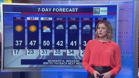 Morning forecast for Chicagoland on Feb. 21st