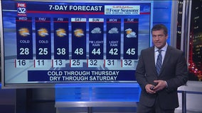 Chicagoland 10 p.m. weather: Feb. 18, 2020