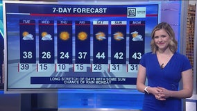 Afternoon forecast for Chicagoland on Feb. 18th