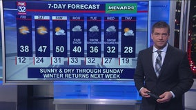 6 p.m. forecast for Chicagoland on Feb. 20