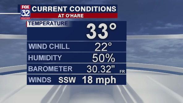 8 p.m. forecast for Chicagoland on Feb. 21