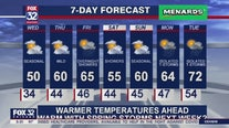 6 p.m. forecast for Chicagoland on March 31