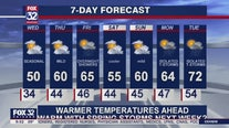 10 p.m. forecast for Chicagoland on March 31