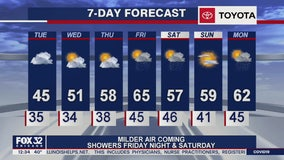 Afternoon forecast for Chicagoland on March 31st