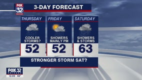 Afternoon forecast for Chicagoland on March 26th