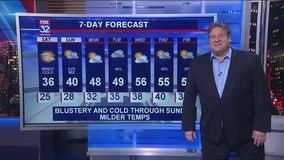 8:30 p.m. forecast for Chicagoland on March 20