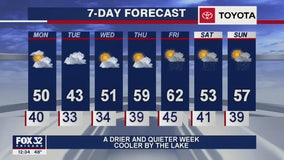 Afternoon forecast for Chicagoland on March 30th