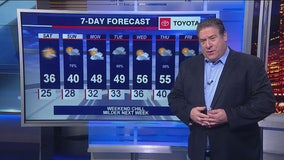 Chicagoland 9 p.m. weather: March 21, 2020