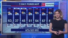 Afternoon forecast for Chicagoland on March 20th